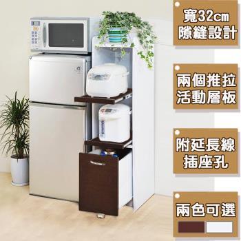 《C&B》一般型廚房隙縫電器櫃