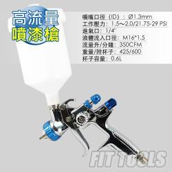 【良匠工具】低壓高流量環保省漆面氣動噴槍/噴漆槍 台灣製造 外銷高品質
