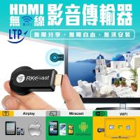 LTP 雙核心H.265無線影音傳輸器Android與iOS智慧型手機平板皆適用 (支援youtube撥放)
