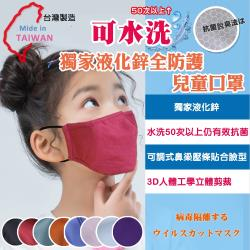 可水洗 獨家專利液化鋅防護防潑水口罩 2入/組(兒童款)