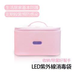 LED紫外線消毒殺菌包