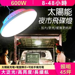 WIDE VIEW 太陽能夜市飛碟照明燈(NTL-QP05)