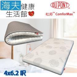 海夫健康生活館 喜堂 杜邦ComforMax 精工獨立筒 緊緻輕薄 無縫床墊 單人(4x6.2呎)