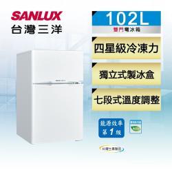 SANLUX台灣三洋 一級能效 102公升 二門電冰箱 SR-C102B1-(S)庫